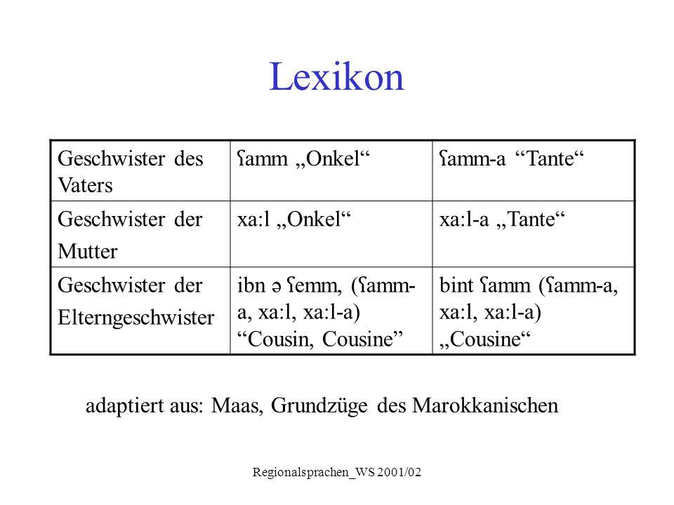 """Regionalsprachen_WS 2001/02 Lexikon Geschwister des Vaters ʕ amm """"Onkel"""" ʕ amm-a """"Tante"""" Geschwister der Mutter xa:l """"Onkel""""xa:l-a """"Tante"""" Geschwister"""