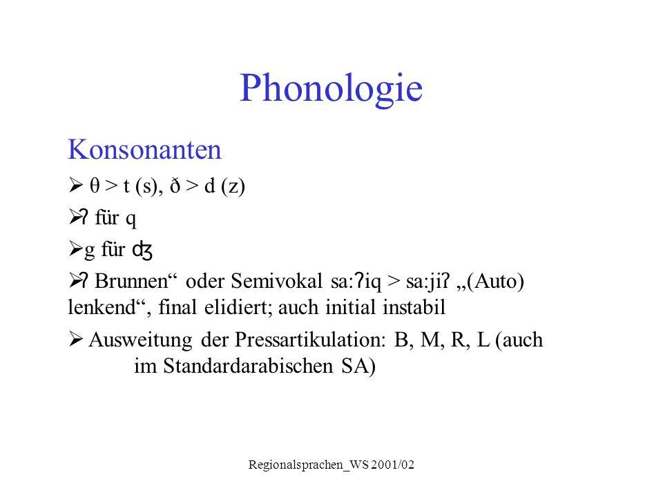 "Regionalsprachen_WS 2001/02 Phonologie Konsonanten  θ > t (s), ð > d (z)  ʔ für q  g für ʤ  ʔ Brunnen"" oder Semivokal sa: ʔ iq > sa:ji ʔ ""(Auto) l"