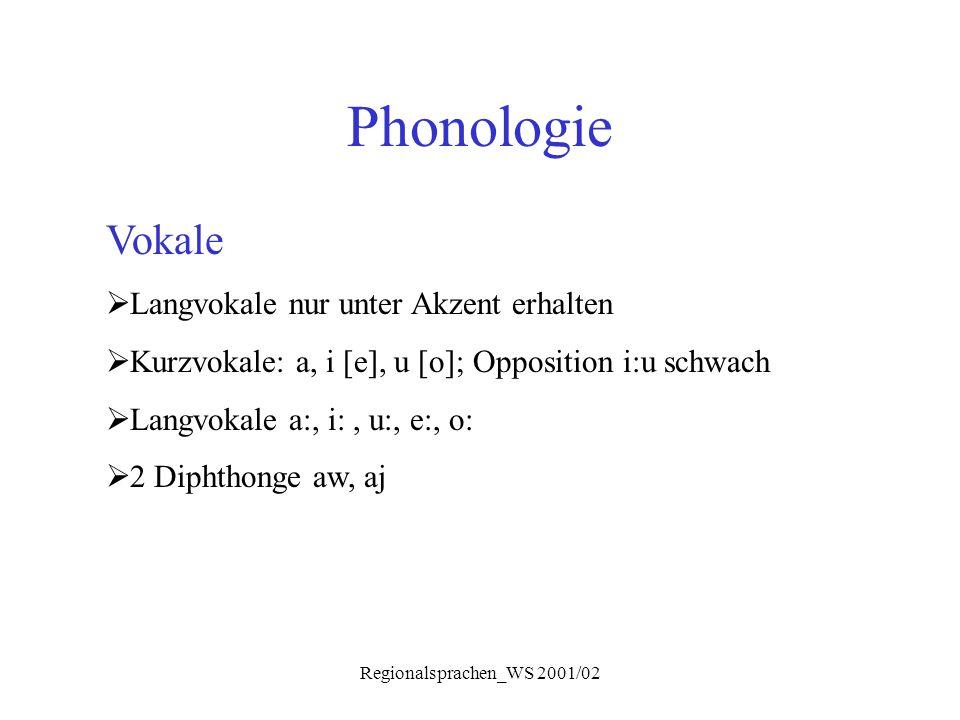 Regionalsprachen_WS 2001/02 Phonologie Vokale  Langvokale nur unter Akzent erhalten  Kurzvokale: a, i [e], u [o]; Opposition i:u schwach  Langvokal