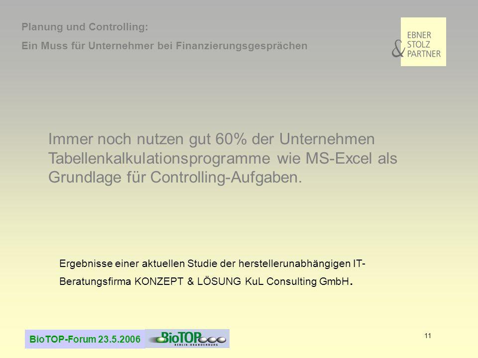 BioTOP-Forum 23.5.2006 11 Immer noch nutzen gut 60% der Unternehmen Tabellenkalkulationsprogramme wie MS-Excel als Grundlage für Controlling-Aufgaben.