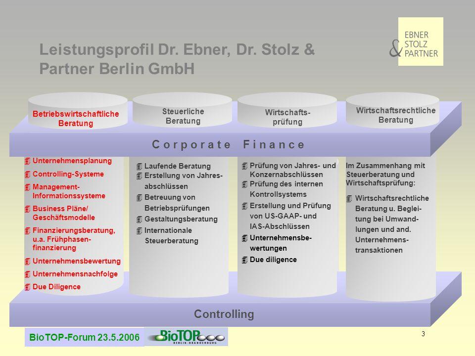 BioTOP-Forum 23.5.2006 3 Leistungsprofil Dr. Ebner, Dr. Stolz & Partner Berlin GmbH Controlling 4Unternehmensplanung 4Controlling-Systeme 4Management-