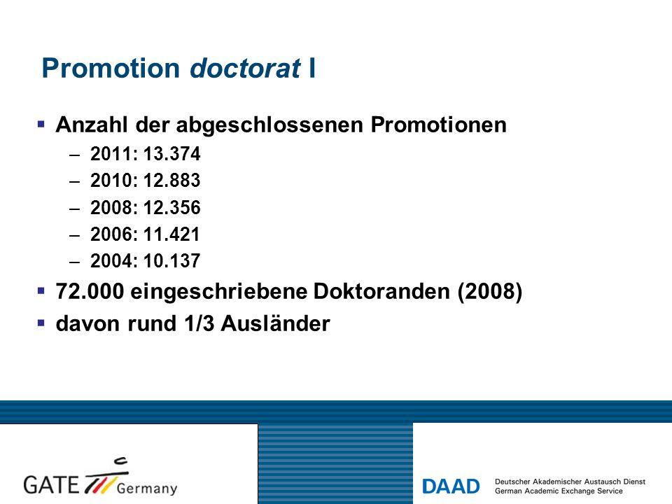 Promotion doctorat I  Anzahl der abgeschlossenen Promotionen –2011: 13.374 –2010: 12.883 –2008: 12.356 –2006: 11.421 –2004: 10.137  72.000 eingeschr