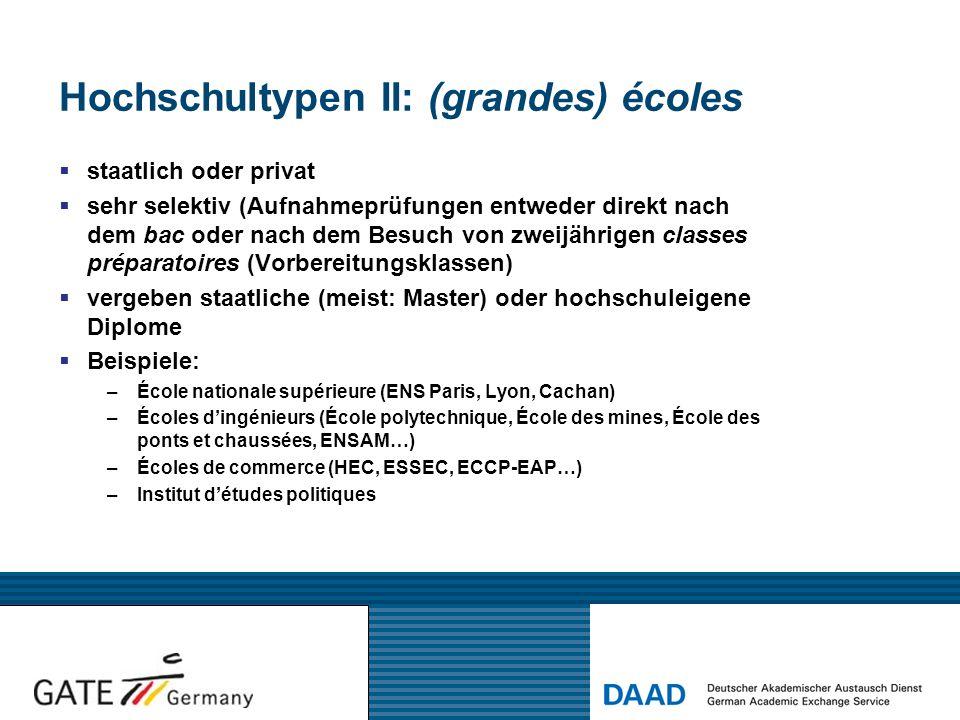 Hochschultypen II: (grandes) écoles  staatlich oder privat  sehr selektiv (Aufnahmeprüfungen entweder direkt nach dem bac oder nach dem Besuch von z