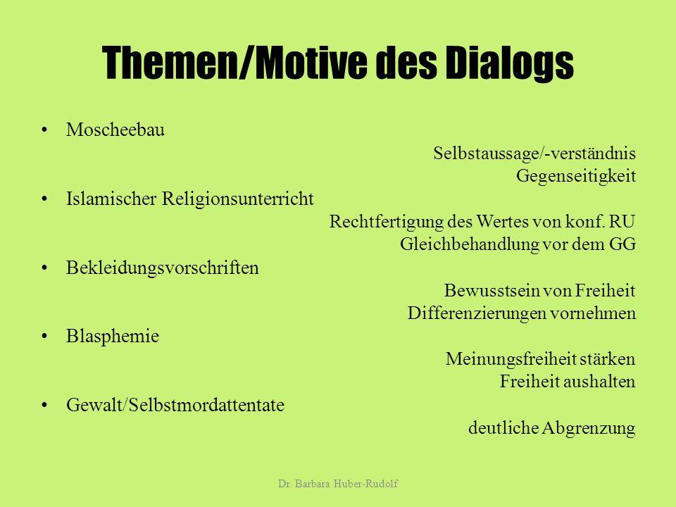 Themen/Motive des Dialogs Moscheebau Selbstaussage/-verständnis Gegenseitigkeit Islamischer Religionsunterricht Rechtfertigung des Wertes von konf.