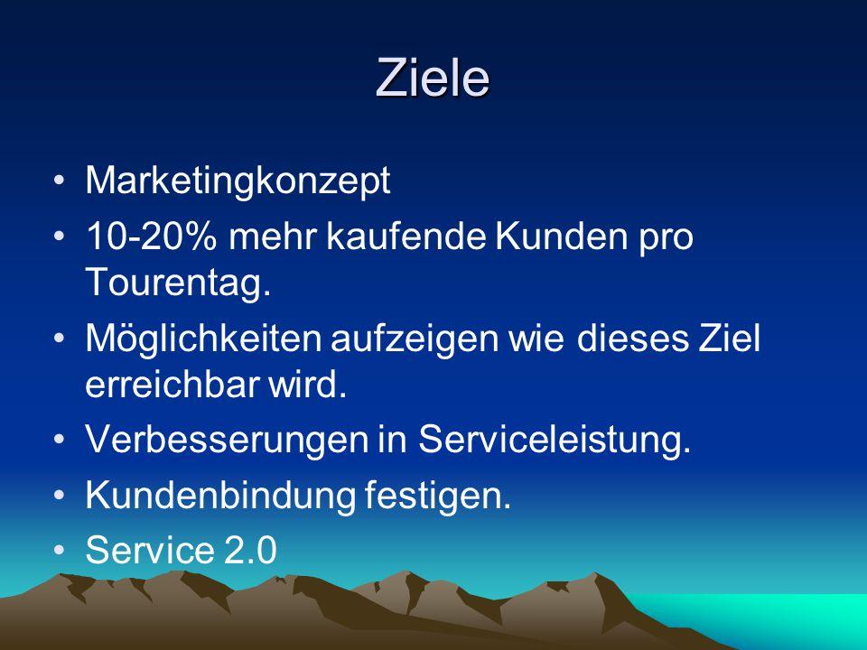 Ziele Marketingkonzept 10-20% mehr kaufende Kunden pro Tourentag.
