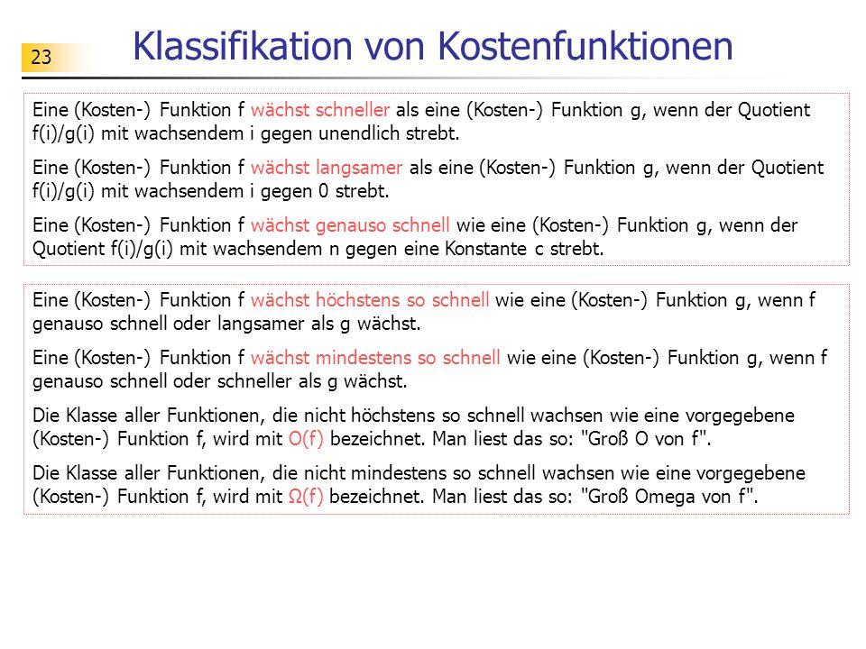 23 Klassifikation von Kostenfunktionen Eine (Kosten-) Funktion f wächst schneller als eine (Kosten-) Funktion g, wenn der Quotient f(i)/g(i) mit wachs