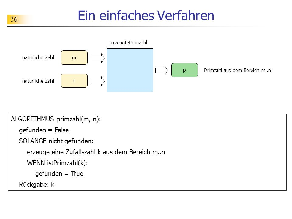 36 Ein einfaches Verfahren ALGORITHMUS primzahl(m, n): gefunden = False SOLANGE nicht gefunden: erzeuge eine Zufallszahl k aus dem Bereich m..n WENN i