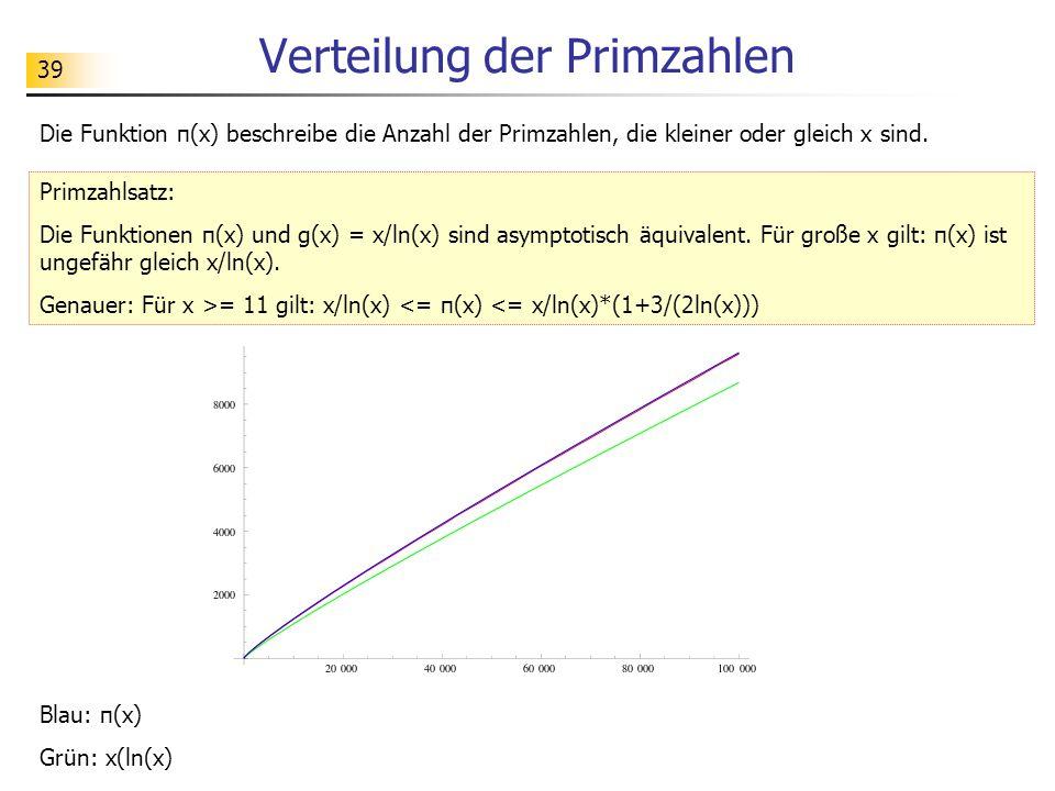 39 Verteilung der Primzahlen Die Funktion π(x) beschreibe die Anzahl der Primzahlen, die kleiner oder gleich x sind. Primzahlsatz: Die Funktionen π(x)