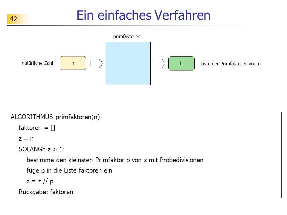 42 Ein einfaches Verfahren ALGORITHMUS primfaktoren(n): faktoren = [] z = n SOLANGE z > 1: bestimme den kleinsten Primfaktor p von z mit Probedivision