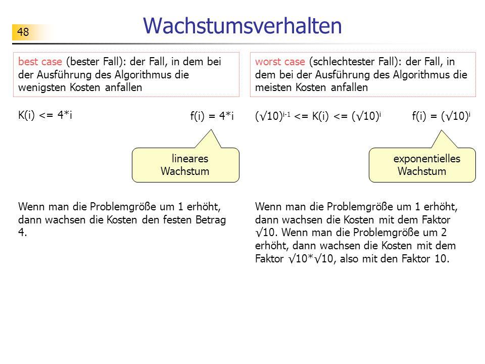 48 Wachstumsverhalten (√10) i-1 <= K(i) <= (√10) i K(i) <= 4*i best case (bester Fall): der Fall, in dem bei der Ausführung des Algorithmus die wenigs