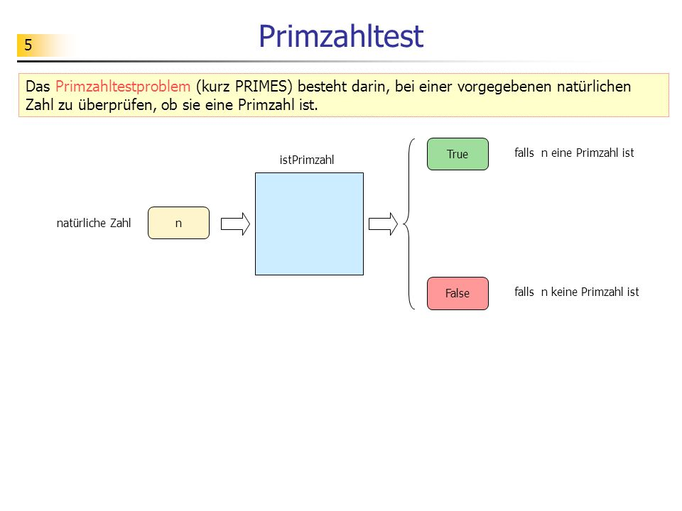 5 Primzahltest falls n eine Primzahl ist True False istPrimzahl n natürliche Zahl falls n keine Primzahl ist Das Primzahltestproblem (kurz PRIMES) bes