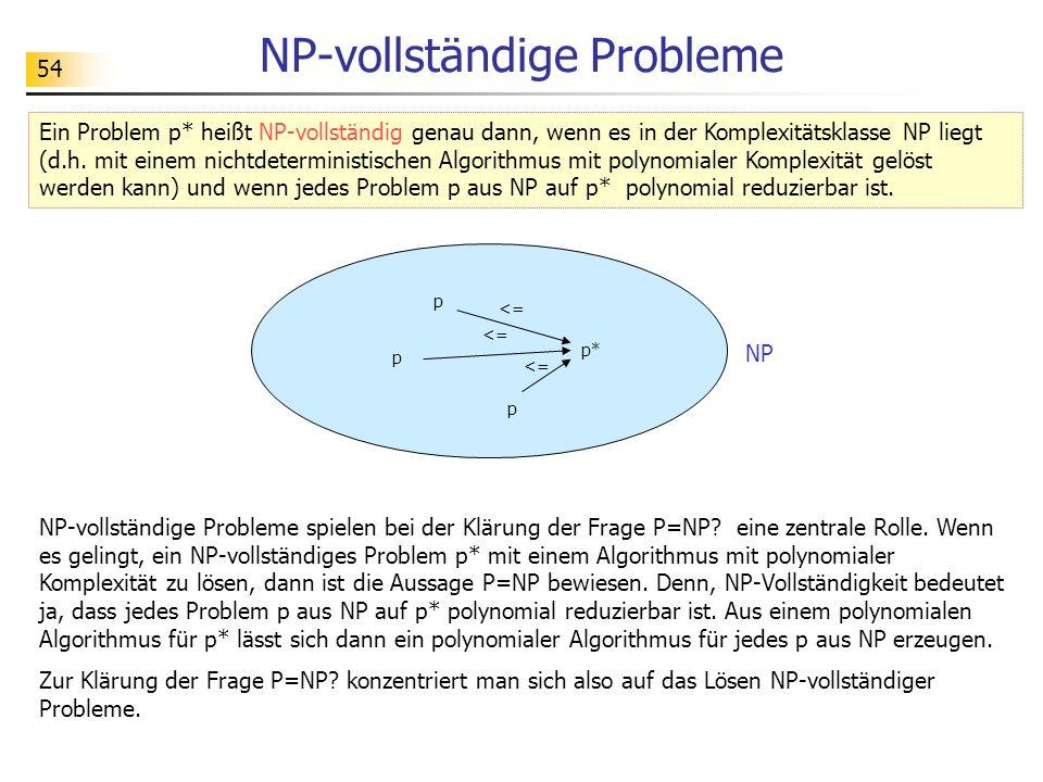54 NP-vollständige Probleme Ein Problem p* heißt NP-vollständig genau dann, wenn es in der Komplexitätsklasse NP liegt (d.h. mit einem nichtdeterminis
