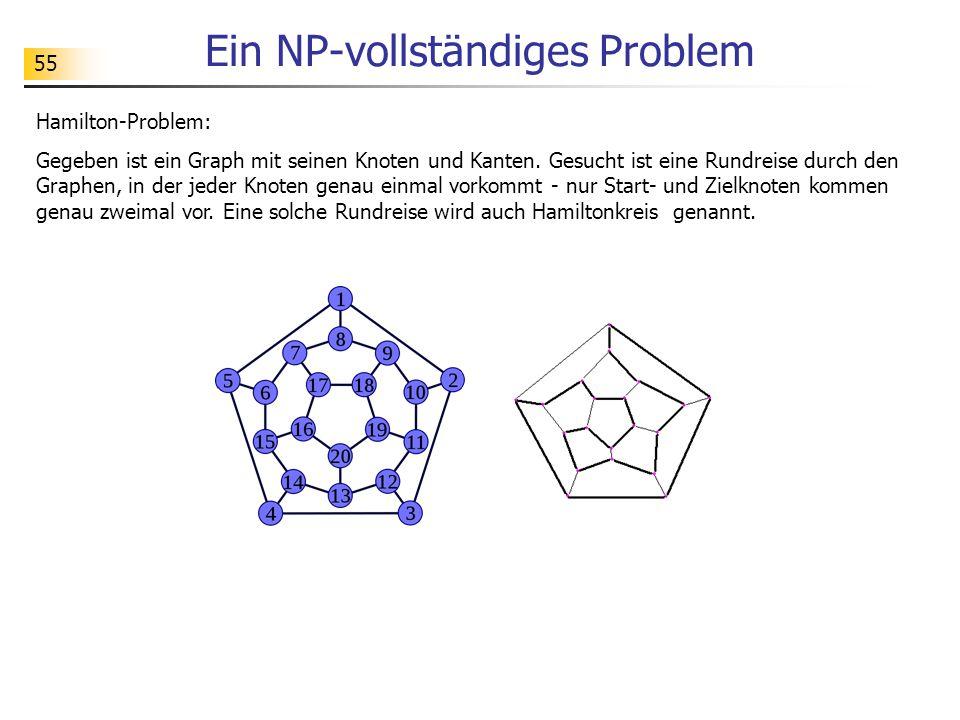 55 Ein NP-vollständiges Problem Hamilton-Problem: Gegeben ist ein Graph mit seinen Knoten und Kanten. Gesucht ist eine Rundreise durch den Graphen, in