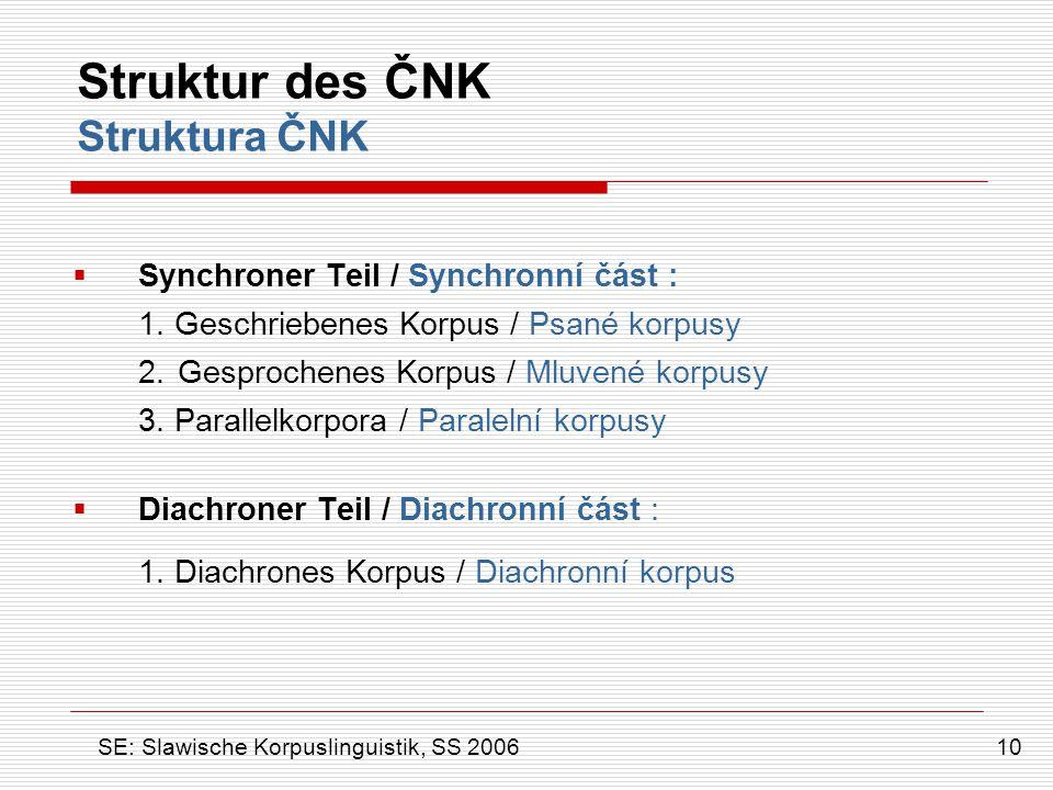 Struktur des ČNK Struktura ČNK  Synchroner Teil / Synchronní část : 1. Geschriebenes Korpus / Psané korpusy 2.Gesprochenes Korpus / Mluvené korpusy 3