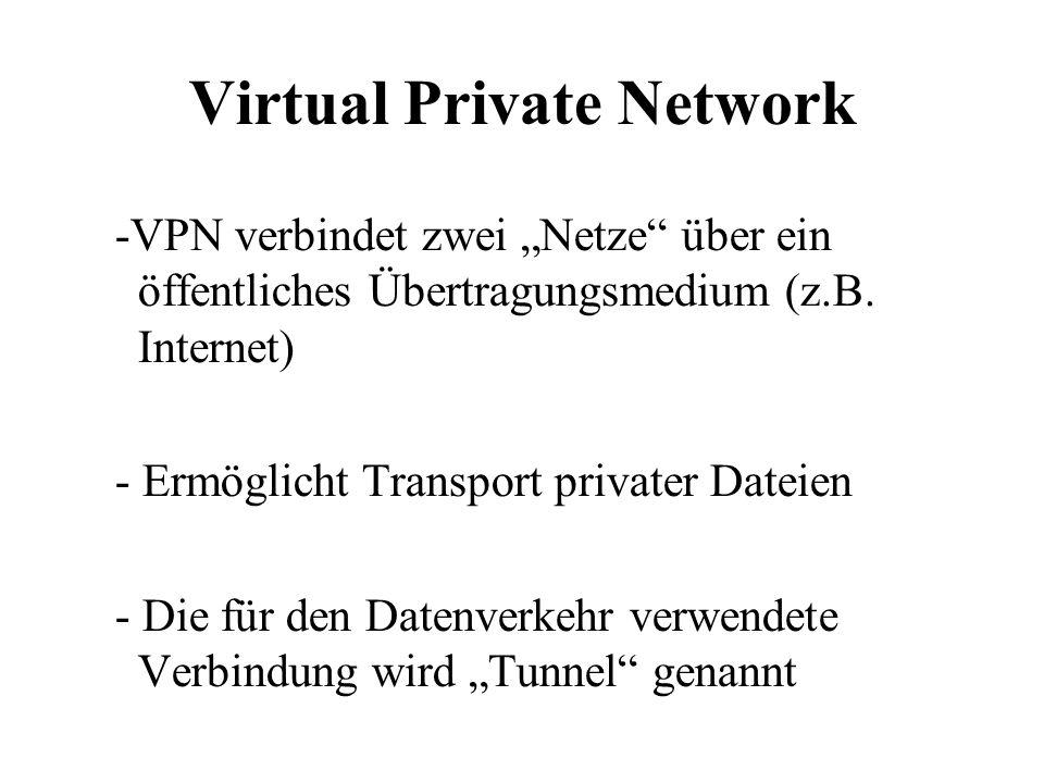 """Virtual Private Network -VPN verbindet zwei """"Netze"""" über ein öffentliches Übertragungsmedium (z.B. Internet) - Ermöglicht Transport privater Dateien -"""