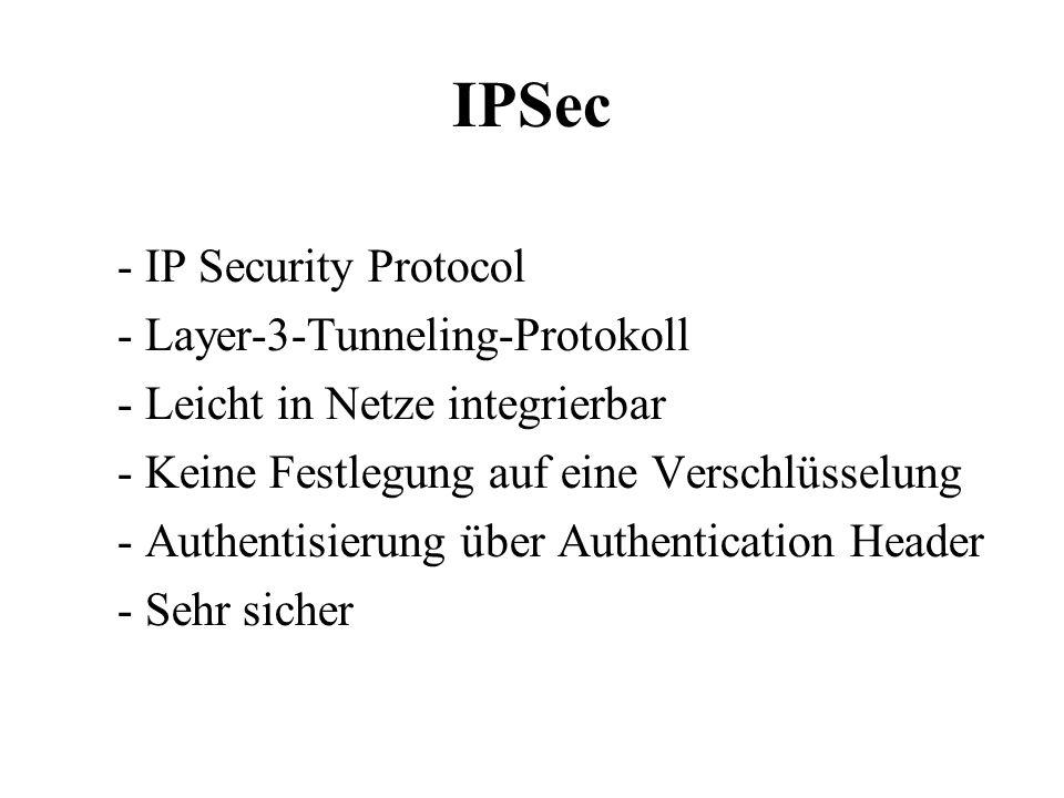 IPSec - IP Security Protocol - Layer-3-Tunneling-Protokoll - Leicht in Netze integrierbar - Keine Festlegung auf eine Verschlüsselung - Authentisierung über Authentication Header - Sehr sicher