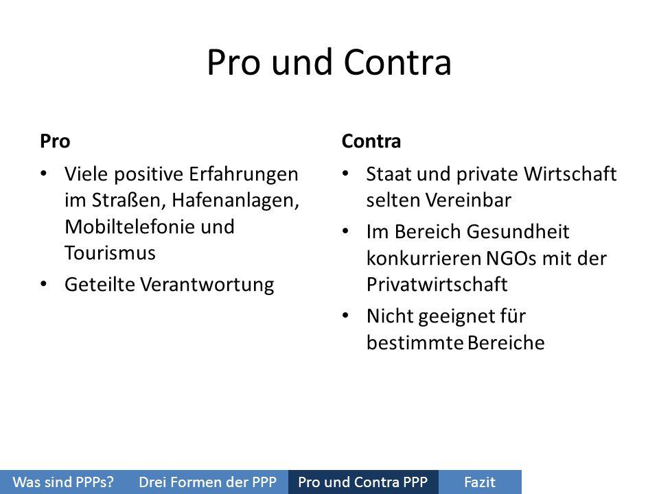 Pro und Contra Pro Viele positive Erfahrungen im Straßen, Hafenanlagen, Mobiltelefonie und Tourismus Geteilte Verantwortung Contra Staat und private W