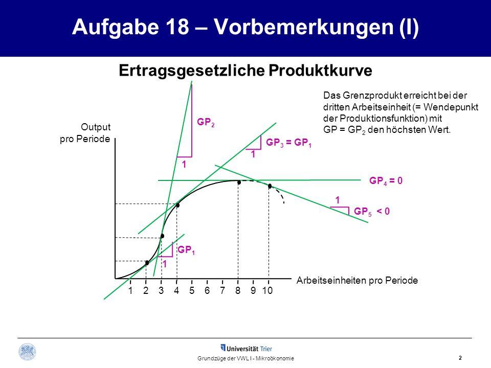 Output pro Arbeitseinheit pro Periode Aufgabe 18 – Vorbemerkungen (II) 3 Grundzüge der VWL I - Mikroökonomie Output pro Periode Arbeitseinheiten pro Periode 12345678910 123456789 Grenzprodukt Arbeitseinheiten pro Periode GP 2
