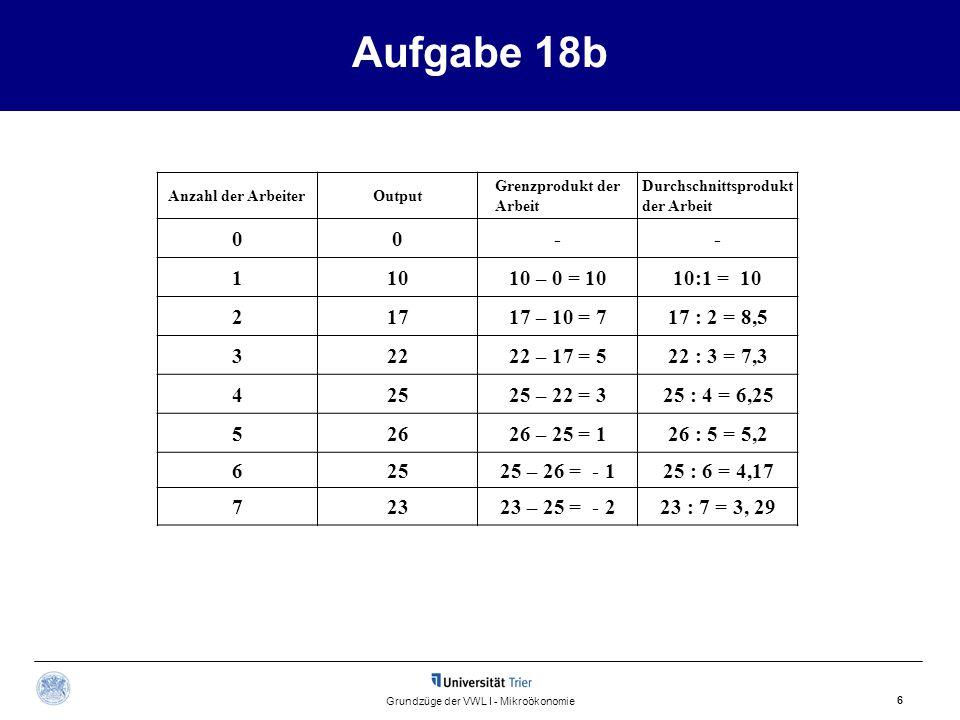 25 Aufgabe 18b 7 Grundzüge der VWL I - Mikroökonomie Output pro Periode (Menge von Gut X) Anzahl der Arbeitskräfte 1234567 20 10