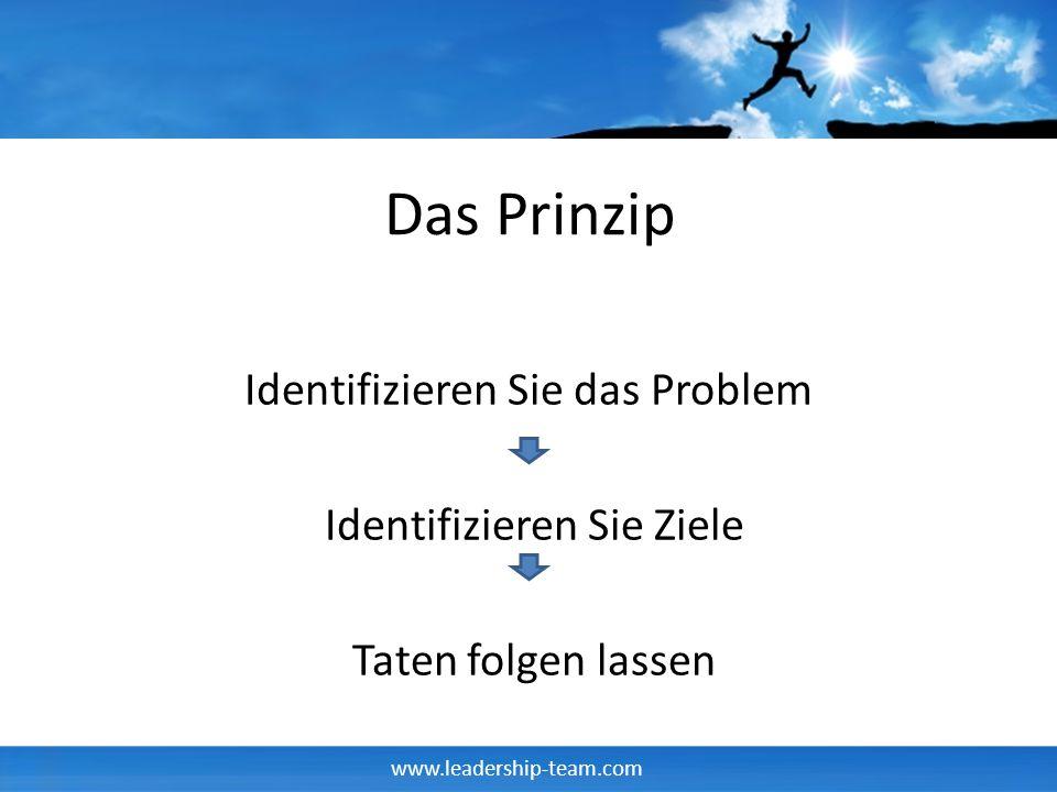 www.leadership-team.com Das Prinzip Identifizieren Sie das Problem Identifizieren Sie Ziele Taten folgen lassen
