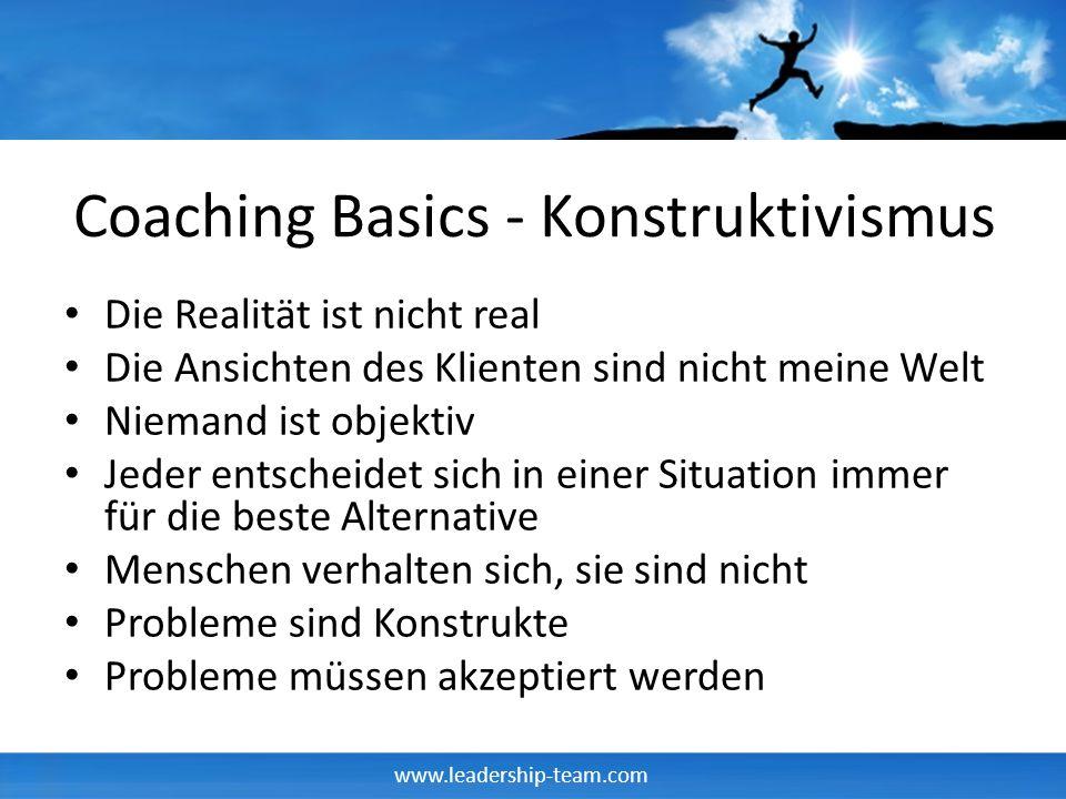www.leadership-team.com Coaching Basics - Konstruktivismus Die Realität ist nicht real Die Ansichten des Klienten sind nicht meine Welt Niemand ist ob
