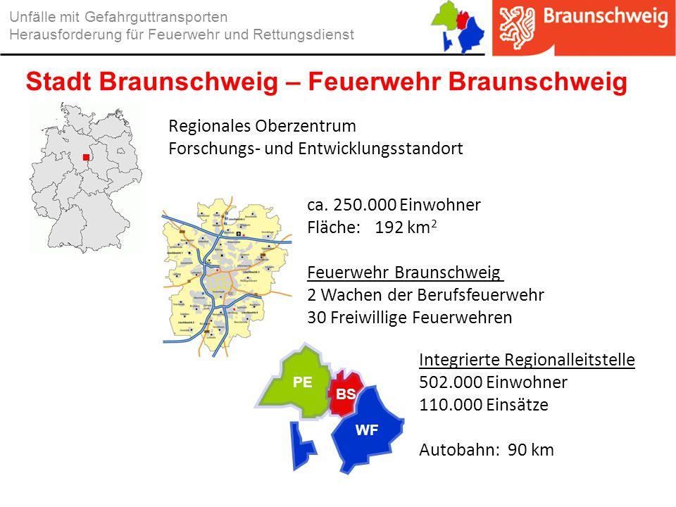Stadt Braunschweig – Feuerwehr Braunschweig Unfälle mit Gefahrguttransporten Herausforderung für Feuerwehr und Rettungsdienst Regionales Oberzentrum F