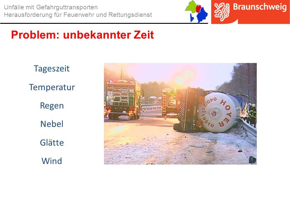 Tageszeit Temperatur Regen Nebel Glätte Wind Unfälle mit Gefahrguttransporten Herausforderung für Feuerwehr und Rettungsdienst Problem: unbekannter Ze