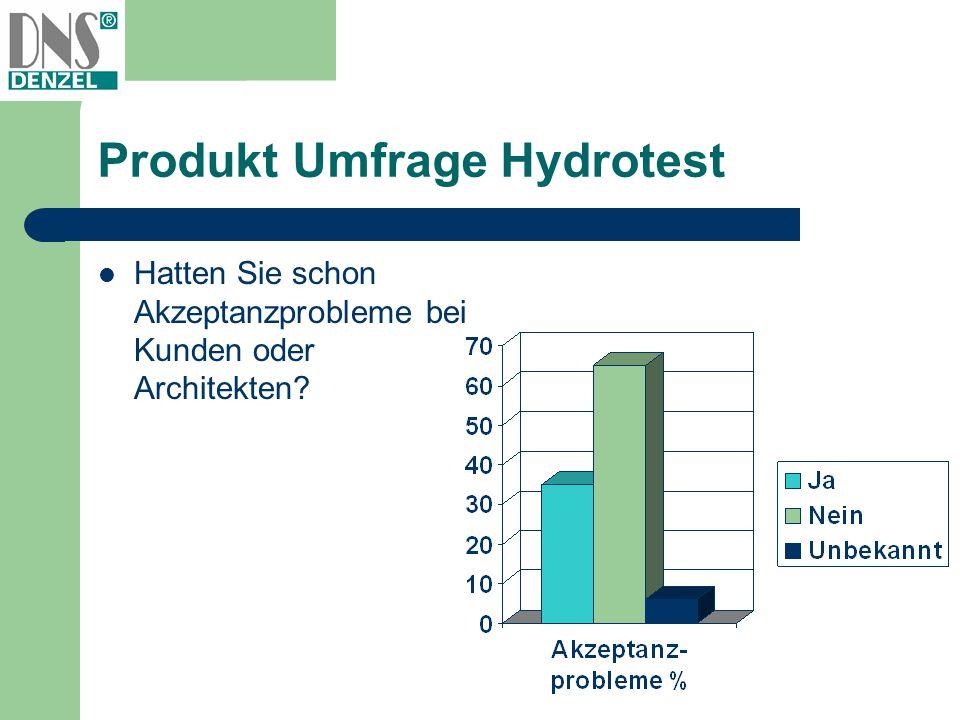 Produkt Umfrage Hydrotest Hatten Sie schon Akzeptanzprobleme bei Kunden oder Architekten?