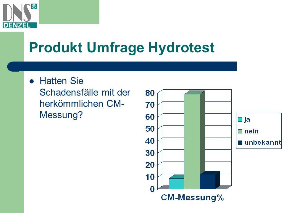 Produkt Umfrage Hydrotest Hatten Sie Schadensfälle mit der herkömmlichen CM- Messung?