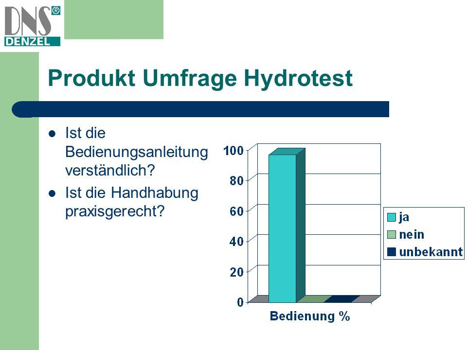 Produkt Umfrage Hydrotest Ist die Bedienungsanleitung verständlich? Ist die Handhabung praxisgerecht?