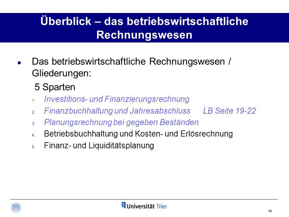 15 Überblick – das betriebswirtschaftliche Rechnungswesen Das betriebswirtschaftliche Rechnungswesen / Gliederungen: 5 Sparten 1. Investitions- und Fi