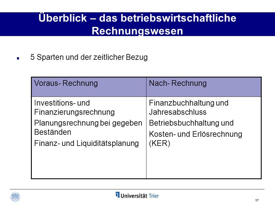 17 Überblick – das betriebswirtschaftliche Rechnungswesen 5 Sparten und der zeitlicher Bezug Voraus- RechnungNach- Rechnung Investitions- und Finanzie