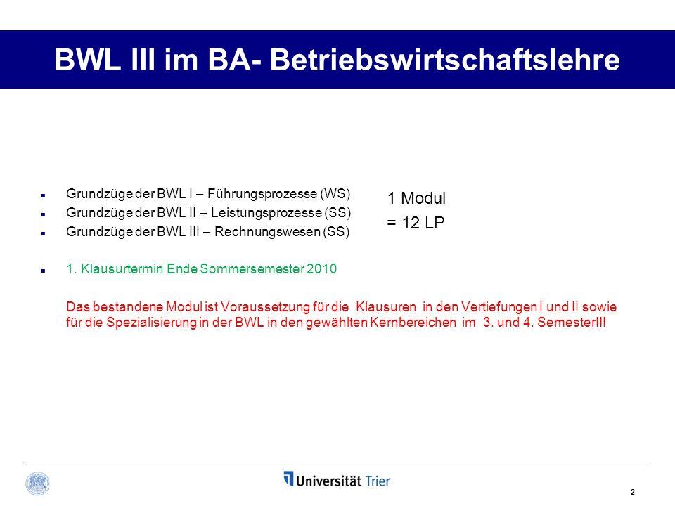 BWL III im BA- Betriebswirtschaftslehre Grundzüge der BWL I – Führungsprozesse (WS) Grundzüge der BWL II – Leistungsprozesse (SS) Grundzüge der BWL II