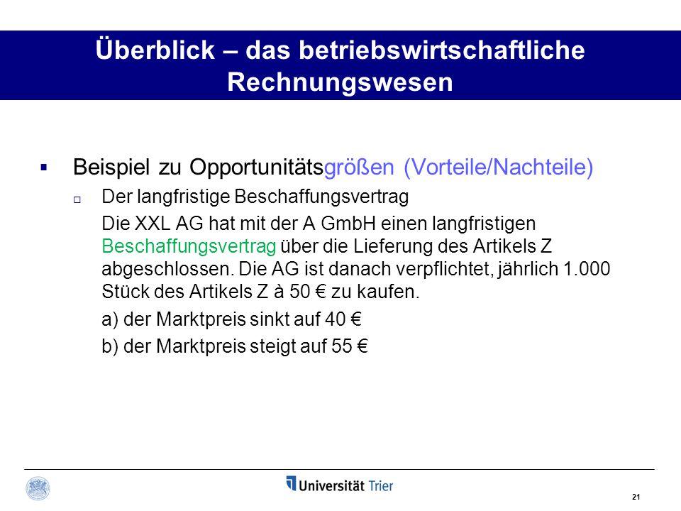 21 Überblick – das betriebswirtschaftliche Rechnungswesen  Beispiel zu Opportunitätsgrößen (Vorteile/Nachteile)  Der langfristige Beschaffungsvertra