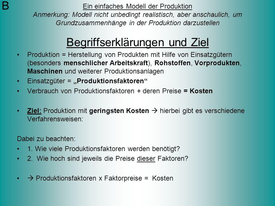 Ein einfaches Modell der Produktion Anmerkung: Modell nicht unbedingt realistisch, aber anschaulich, um Grundzusammenhänge in der Produktion darzustel