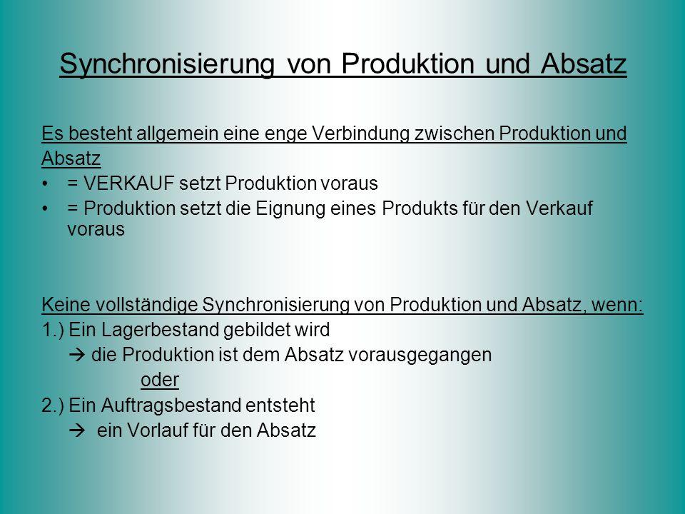 Synchronisierung von Produktion und Absatz Es besteht allgemein eine enge Verbindung zwischen Produktion und Absatz = VERKAUF setzt Produktion voraus