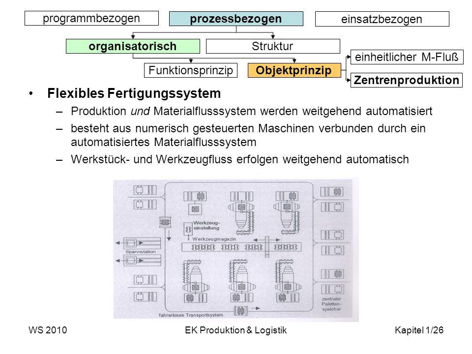 WS 2010EK Produktion & LogistikKapitel 1/26 Flexibles Fertigungssystem –Produktion und Materialflusssystem werden weitgehend automatisiert –besteht au