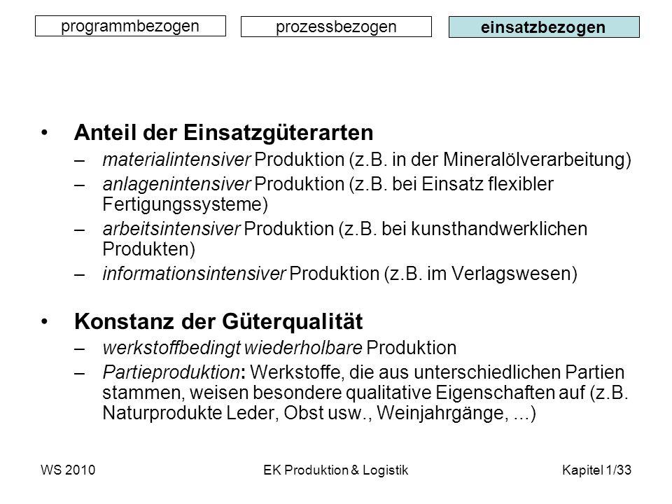 WS 2010EK Produktion & LogistikKapitel 1/33 programmbezogen prozessbezogen einsatzbezogen Anteil der Einsatzgüterarten –materialintensiver Produktion