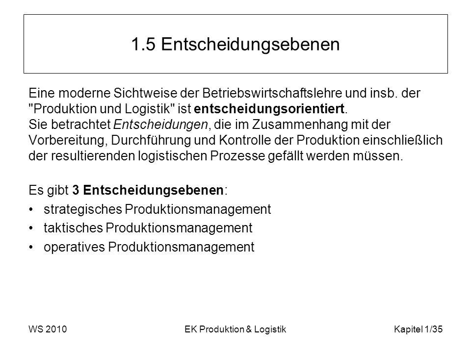 WS 2010EK Produktion & LogistikKapitel 1/35 1.5 Entscheidungsebenen Eine moderne Sichtweise der Betriebswirtschaftslehre und insb. der