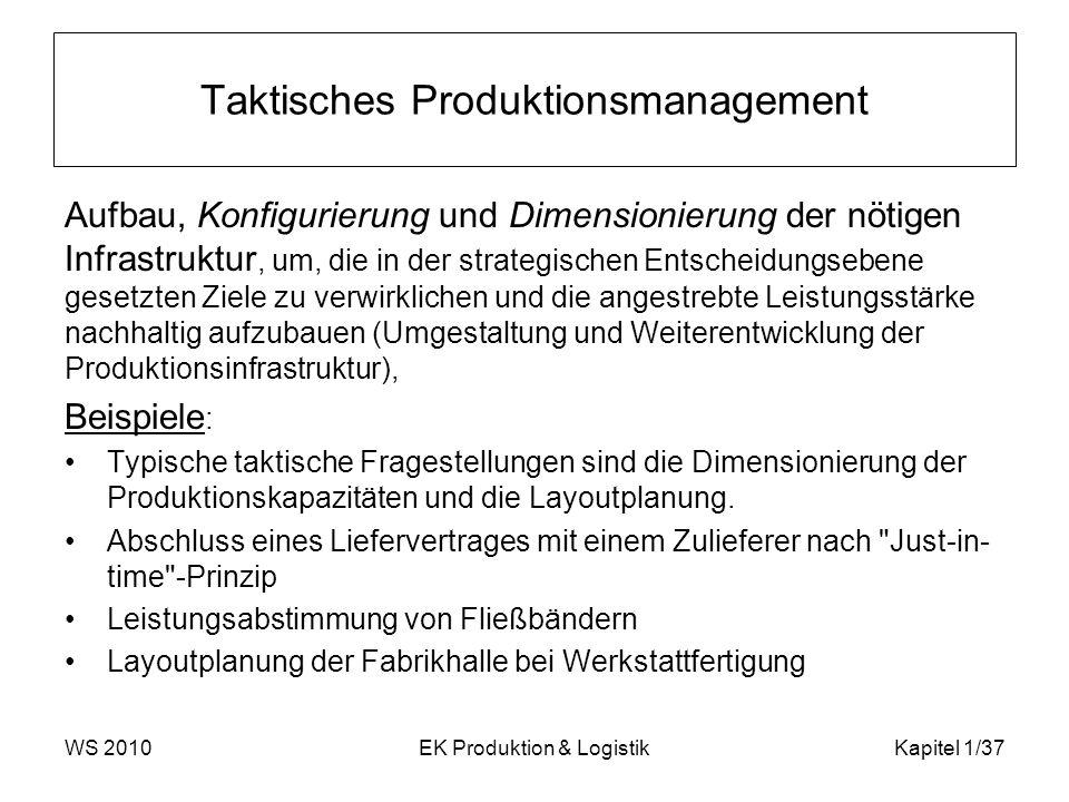 WS 2010EK Produktion & LogistikKapitel 1/37 Taktisches Produktionsmanagement Aufbau, Konfigurierung und Dimensionierung der nötigen Infrastruktur, um,