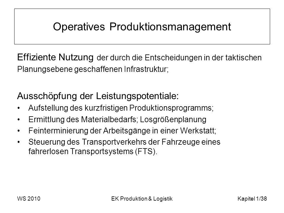 WS 2010EK Produktion & LogistikKapitel 1/38 Operatives Produktionsmanagement Effiziente Nutzung der durch die Entscheidungen in der taktischen Planung