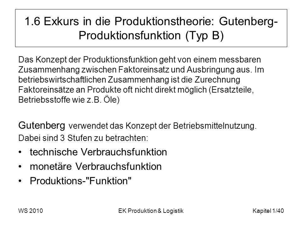WS 2010EK Produktion & LogistikKapitel 1/40 1.6 Exkurs in die Produktionstheorie: Gutenberg- Produktionsfunktion (Typ B) Das Konzept der Produktionsfu