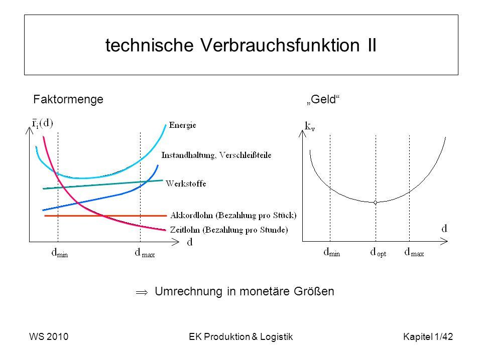 """WS 2010EK Produktion & LogistikKapitel 1/42 technische Verbrauchsfunktion II Faktormenge""""Geld""""  Umrechnung in monetäre Größen"""