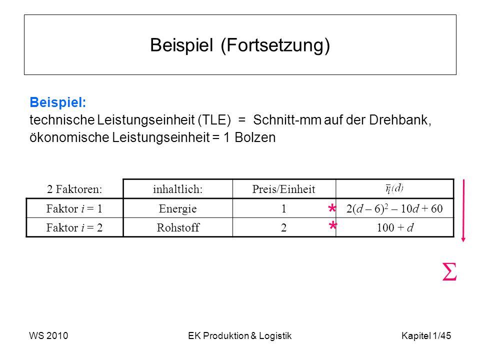 WS 2010EK Produktion & LogistikKapitel 1/45 Beispiel (Fortsetzung) Beispiel: technische Leistungseinheit (TLE) = Schnitt-mm auf der Drehbank, ökonomis