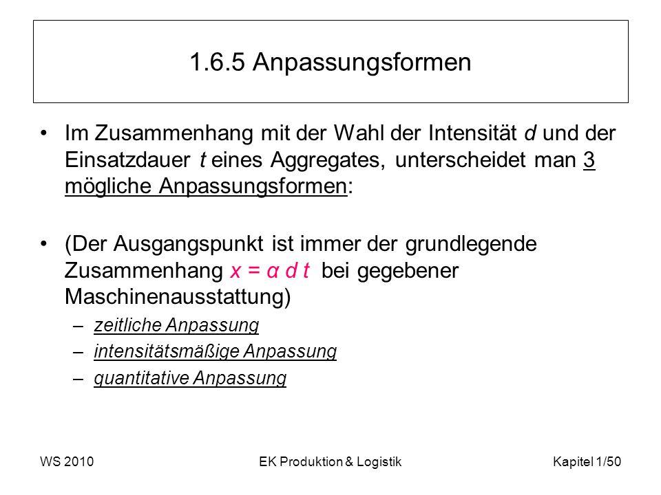 WS 2010EK Produktion & LogistikKapitel 1/50 1.6.5 Anpassungsformen Im Zusammenhang mit der Wahl der Intensität d und der Einsatzdauer t eines Aggregat