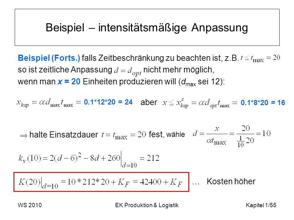 WS 2010EK Produktion & LogistikKapitel 1/55 Beispiel – intensitätsmäßige Anpassung Beispiel (Forts.) falls Zeitbeschränkung zu beachten ist, z.B. so i