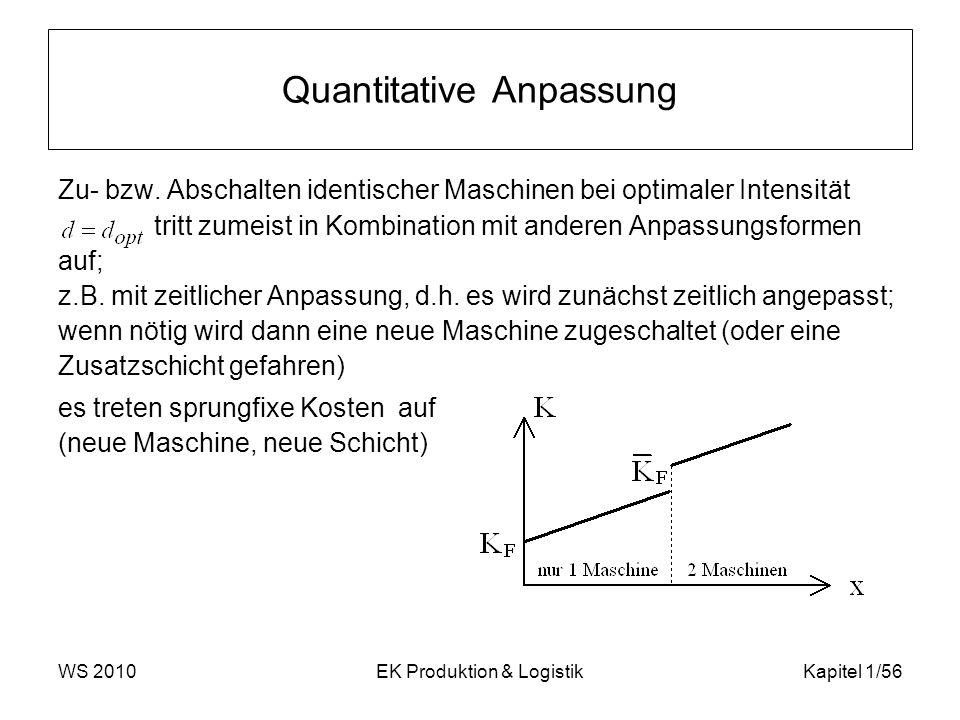 WS 2010EK Produktion & LogistikKapitel 1/56 Quantitative Anpassung Zu- bzw. Abschalten identischer Maschinen bei optimaler Intensität tritt zumeist in