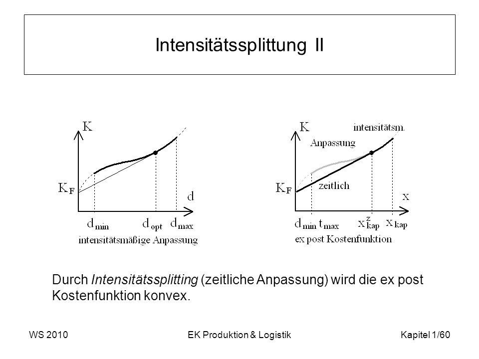 WS 2010EK Produktion & LogistikKapitel 1/60 Intensitätssplittung II Durch Intensitätssplitting (zeitliche Anpassung) wird die ex post Kostenfunktion k