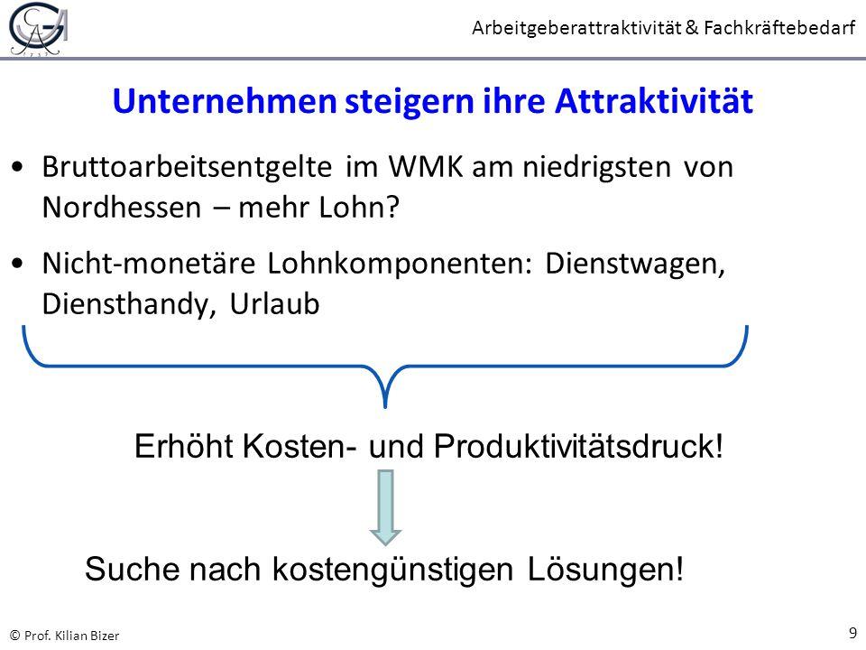 © Prof.Kilian Bizer Arbeitgeberattraktivität & Fachkräftebedarf Um welche Arbeitnehmer geht es.