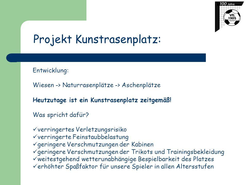 Projekt Kunstrasenplatz: Entwicklung: Wiesen -> Naturrasenplätze -> Aschenplätze Heutzutage ist ein Kunstrasenplatz zeitgemäß! Was spricht dafür? verr